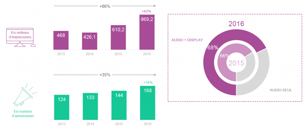 kantar-media-audio-digital-1-min