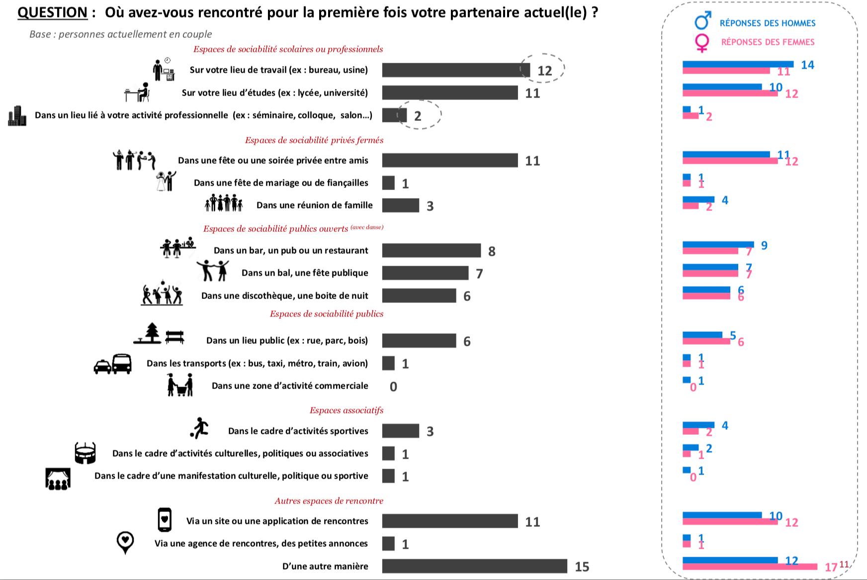 datation du carbone a fonctionné exemples